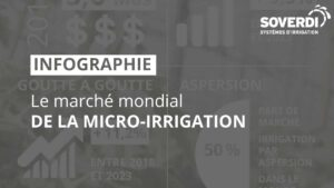 Infographie-La-micro-irrigation